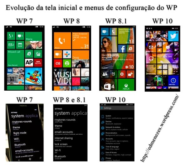 Evolução do WP